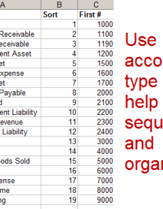 It also marty zigman on how to build and upload  netsuite chart of accounts rh blogolecto