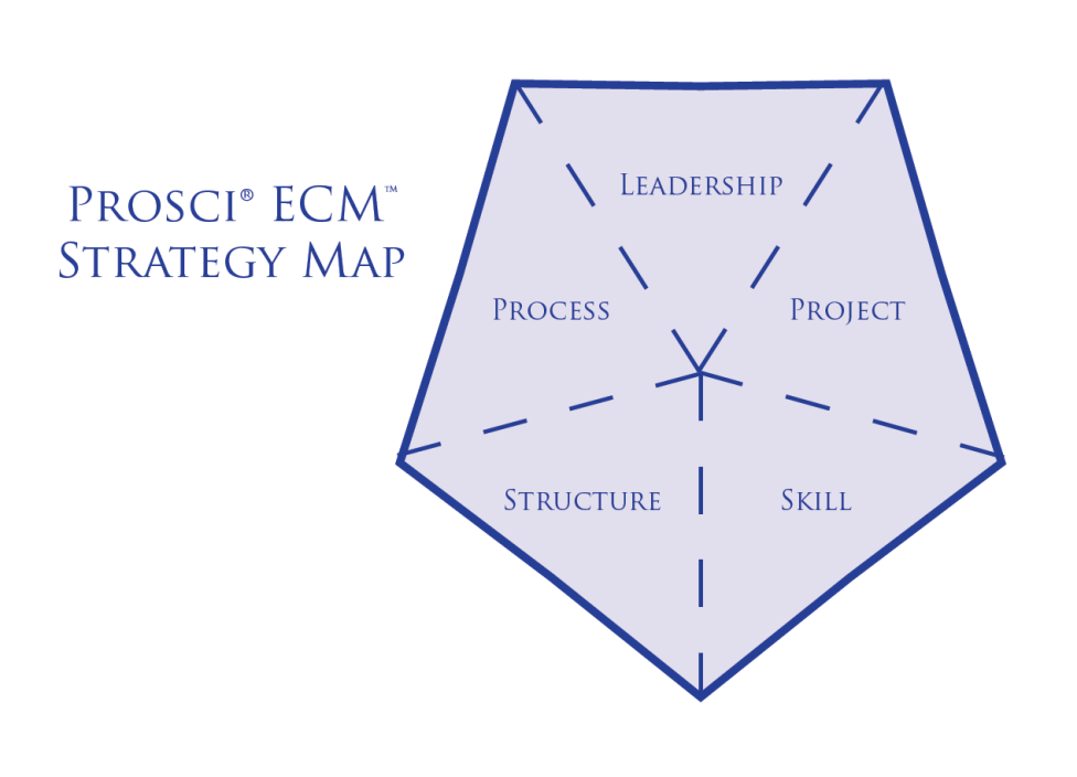 ECM_Strategy_Map _-_ web