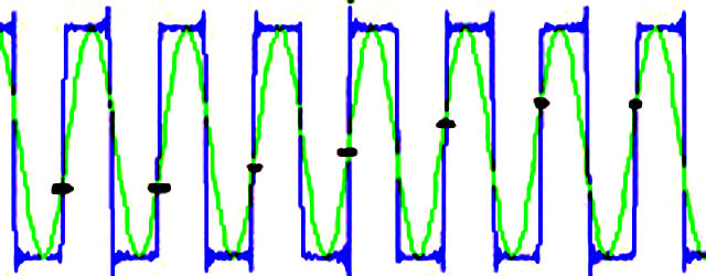 Phase Angle Between Signals