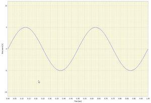 +/- 5 volt sinewave