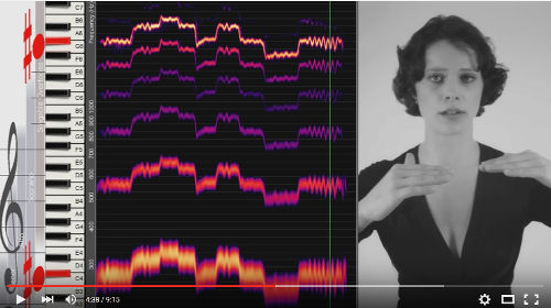 Polyphonic Overtone Singing - Explained Visually