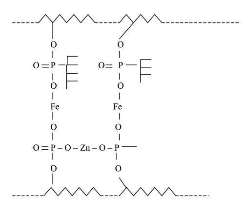 fosfatado-2