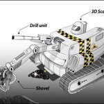 Space Mining Robots – NASA is already onto it…