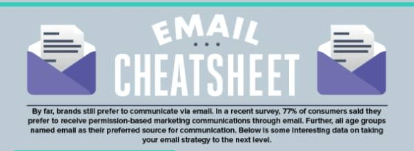 Email Marketing Cheat Sheet review