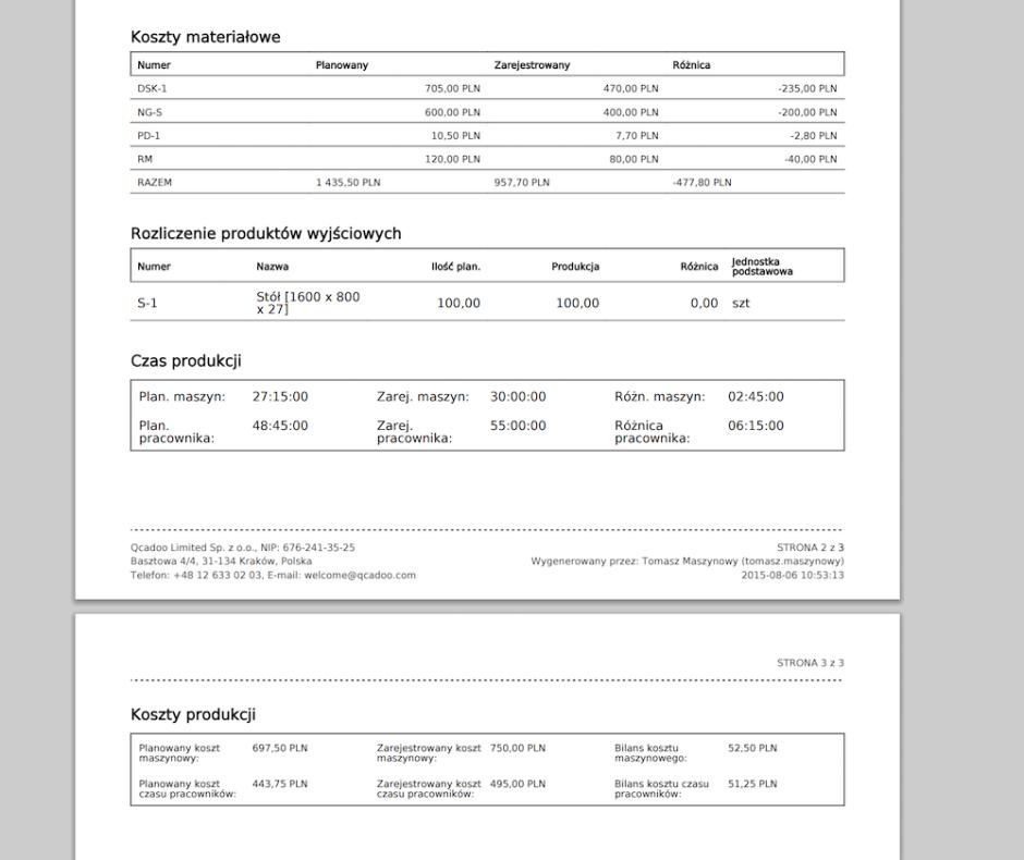 Przykład raportu rozliczającego koszty w danym zleceniu.