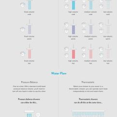 Tim Water Temperature Gauge Wiring Diagram Venn Sorting Shapes Pressure Balance Valve
