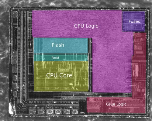 small resolution of in this picture we can see the ram flash and cpu core but very few other things this looks like a standard microcontroller with no special embedded
