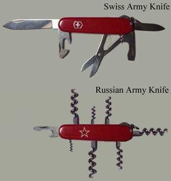Swiss Army Knife vs Russian Army Knife