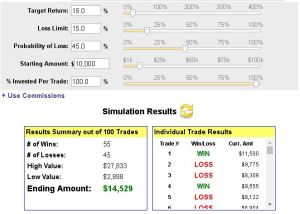 Trading Edge obtained by being right more often: return goes from LOSING 68% to winning over 45%