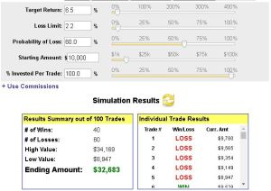 Trading Edge even with probability against