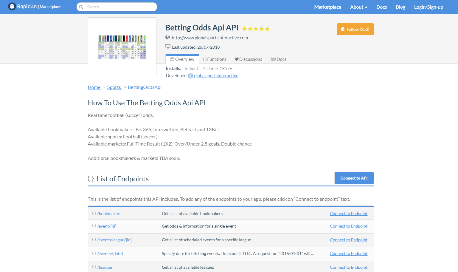 betting odds api