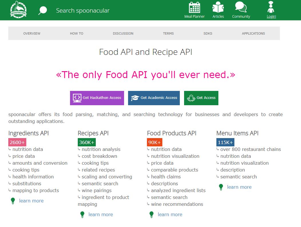 Spoonacular API