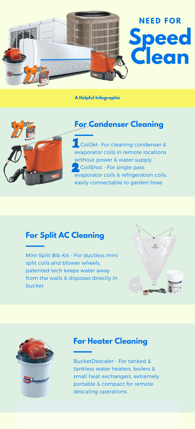 SpeedClean coil cleaning systems for condensers, split AC systems and heat exchangers