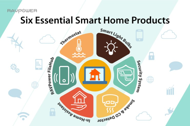 Six Smart Home Accesories Devices