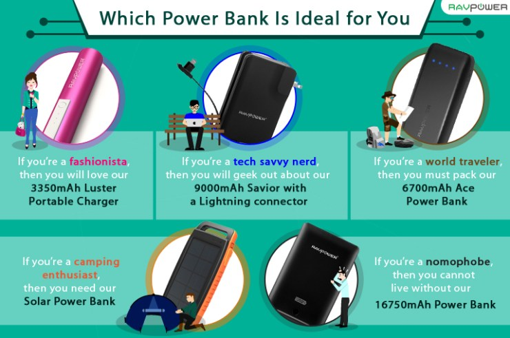 Power Bank Portable Charger Personality Test Quiz