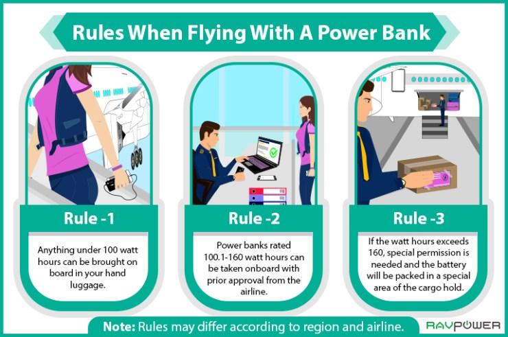 Rules When Flying With A Power Bank Airline Safety Lithium-ion Rules