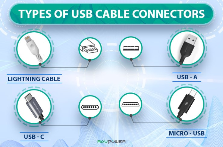 USB Cable Connector Types USB-C USB-A Micro-USB Mini-USB Lightning Cable
