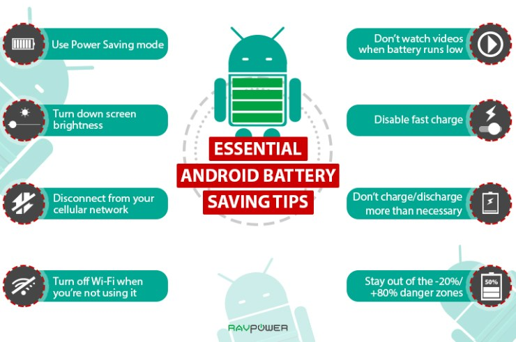 The Ultimate Guide to Extending Android Battery Life Infographic Android Robot
