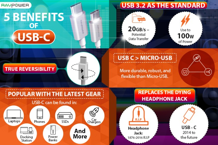 USB-C Benefits What Is USB-C What Is USB Type-C