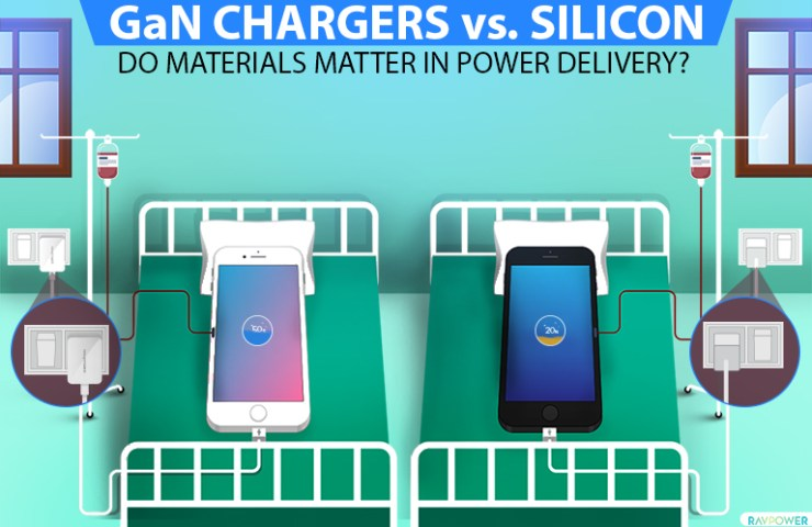 Silicon Charger Benefits What Is A GaN Charger