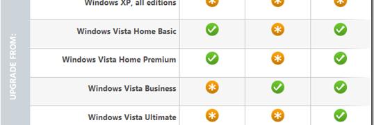 Windows 7 Upgrade Considerations