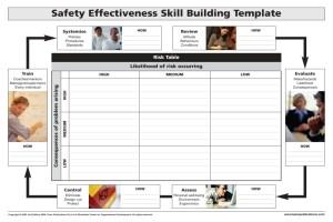 Safety Diagram | ReadyToManage