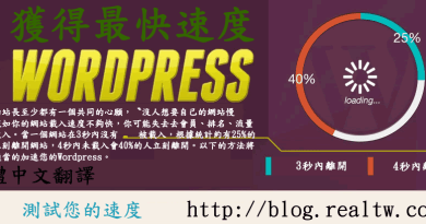 優化wordpress