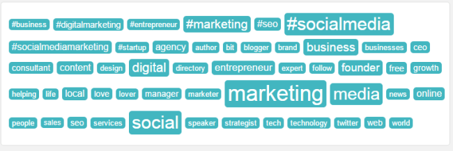 Our Twitter Follower Tag Cloud Rebrandly