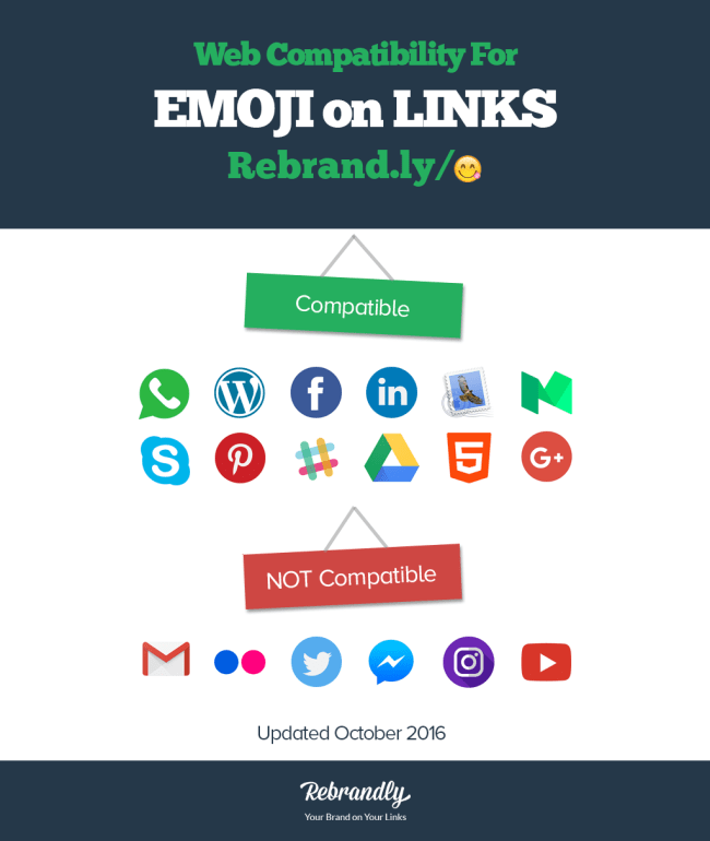 link-emoji-web-compatibility
