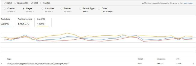 utms example in google analytics