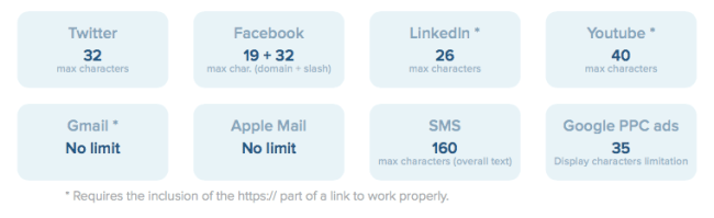 custom url for social media