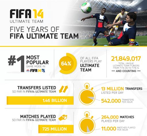 fifa infographic