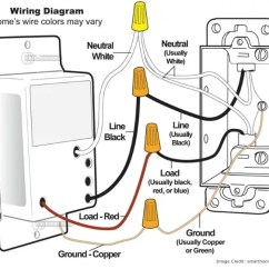 Ceiling Fan Wiring Diagram Two Switches 2016 Ford F150 Radio How To Install A Dimmer Switch For Your Recessed Lighting - The Company Blog