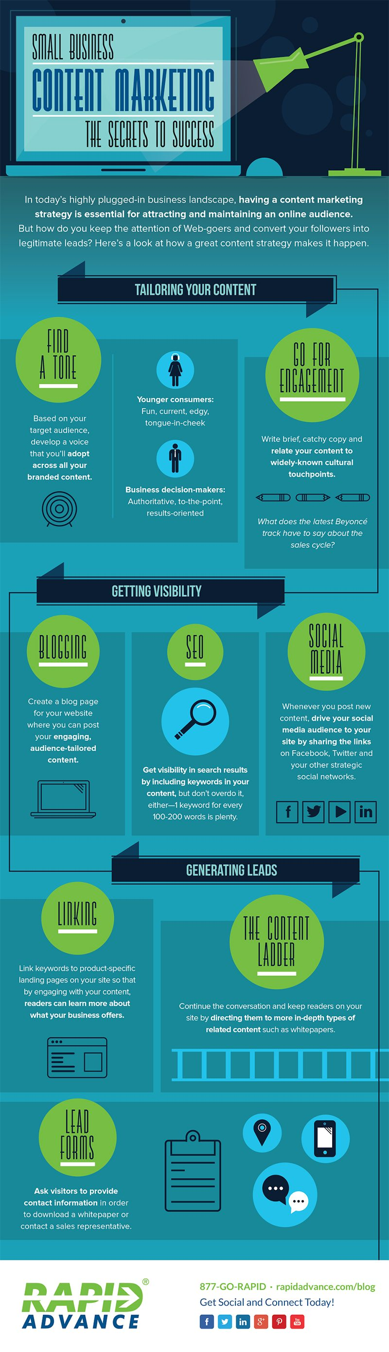 8 Fantastic Tips For A Content Marketing Strategy Tha