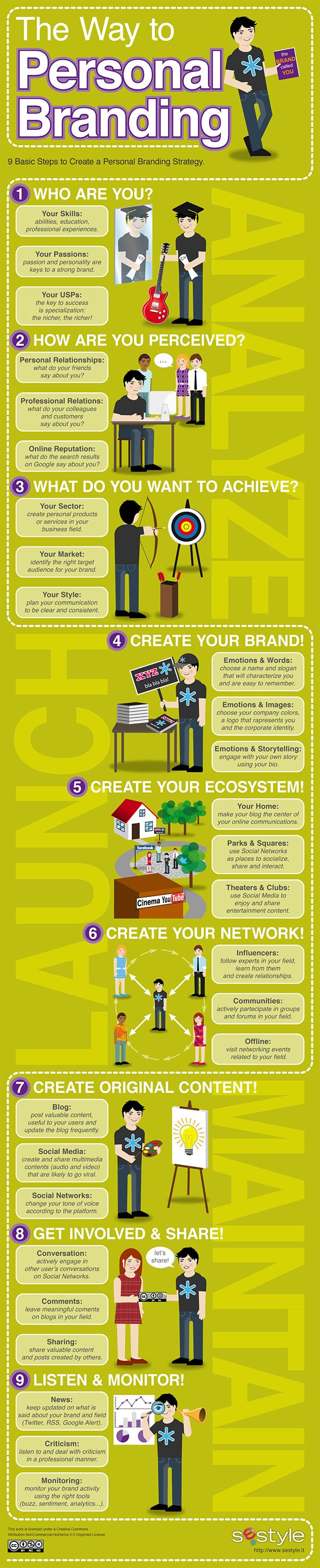 Nine Steps for Personal Branding