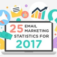 25 Stats That Should Guide Your Email Marketing Strategy in 2017 [Infographic]