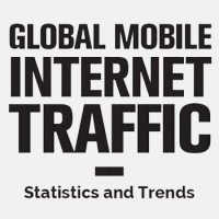 20+ Mobile Internet Stats That Should Guide Your Marketing Strategy [Infographic]