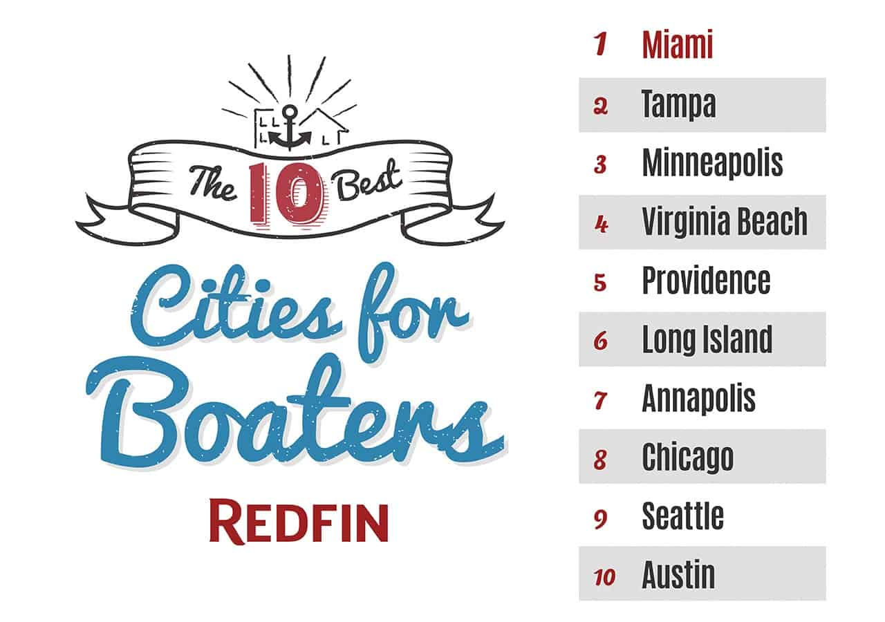 Best Cities for Boaters List