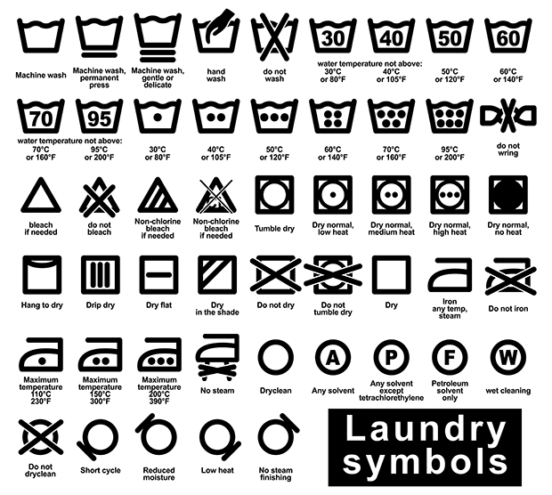 What Do Laundry Symbols Mean Rent A Center Front Amp Center