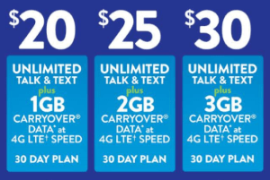 Tracfone no-contract mobile phone plan pricing diagram