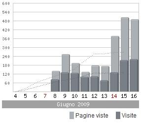 missione-visite-statistiche.jpg