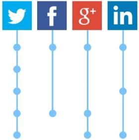 calendario social media publishing
