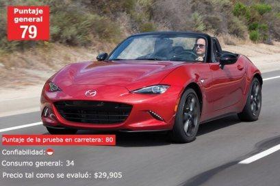 Mazda (1)