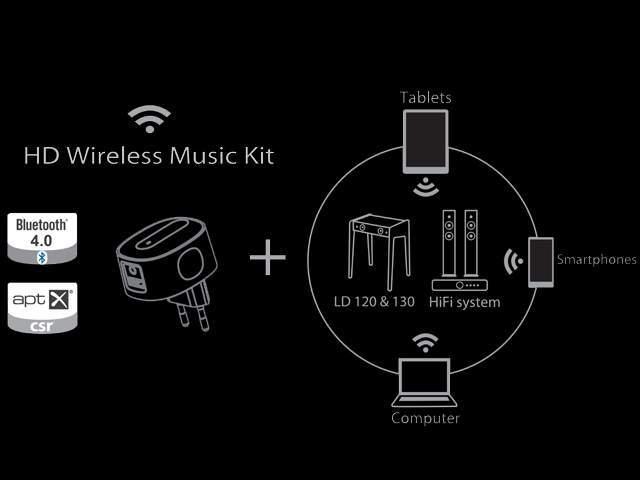 La Boite concept - HD Wireless Music Kit - Bluetooth