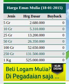 Harga Emas Pegadaian Screenshot from 2015-01-18 22:27:17