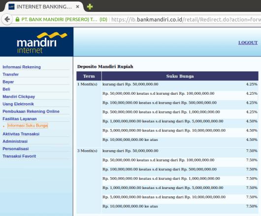 Informasi Suku Bunga Deposito Bank MANDIRI 31 MEI 2015