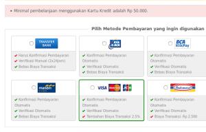 Minimal pembelanjaan menggunakan Kartu Kredit adalah Rp 50.000