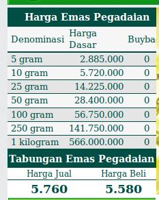 Menjual Emas Orori Di Toko Emas Blog Rivaekaputra Com