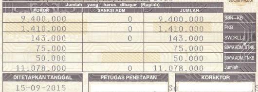 surat-ketetapan-pajak-daerah-brio-satya-type-s-tahun-2015-awal