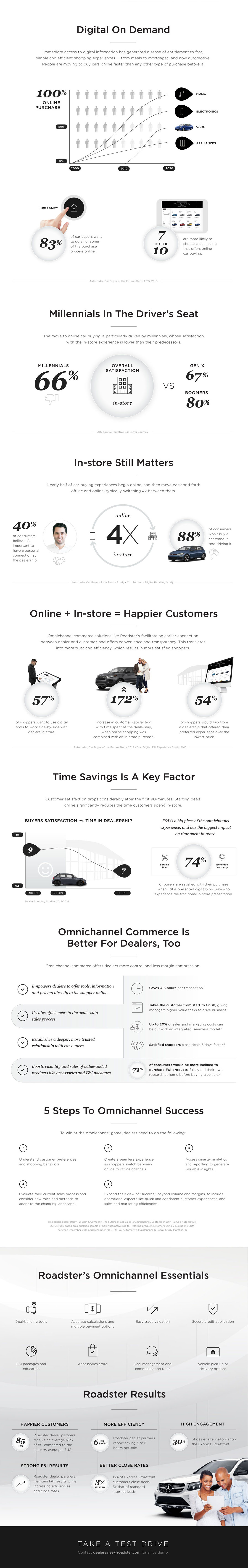BainCo_Infographic_Single_Final 2_Cropped